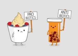 pro vs anti