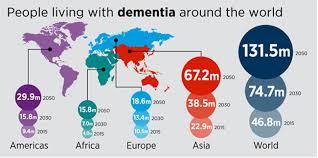 dementia-stat